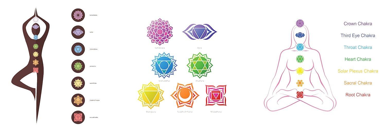 symbolen chakra kleuren